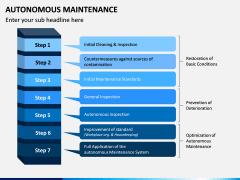 Autonomous Maintenance PPT Slide 5