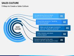 Sales Culture PPT Slide 3