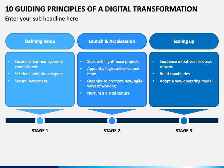 10 Guiding Principles of a Digital Transformation PPT Slide 1