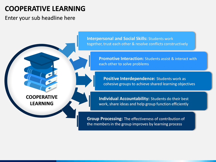 Cooperative Learning PowerPoint Template | SketchBubble