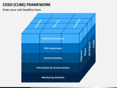 Coso Cube Framework PPT Slide 2