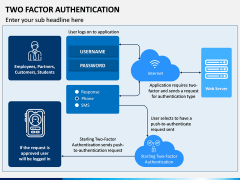 Two Factor Authentication PPT Slide 4