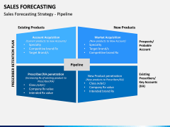 Sales Forecasting PPT Slide 8