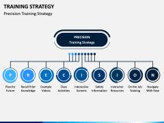Training Strategy PPT Slide 2