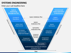 Systems Engineering PPT Slide 5