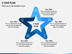 5 Year Plan PPT Slide 2