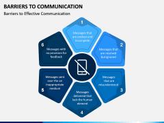 Communication Barriers PPT Slide 3