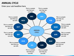 Annual Cycle PPT Slide 7
