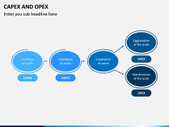 Capex and Opex PPT Slide 5
