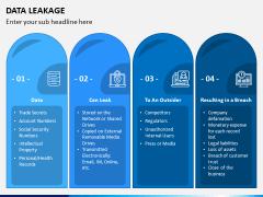 Data Leakage PPT Slide 4