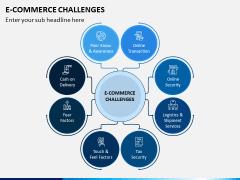 eCommerce Challenges PPT Slide 4
