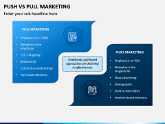 Push Vs Pull Marketing PPT Slide 2