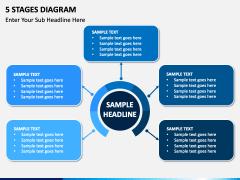 5 stages diagram free PPT slide 1