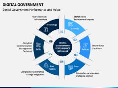 Digital Government PPT Slide 5