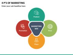 4 P's of Marketing PPT Slide 2