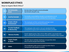 Workplace Ethics PPT Slide 3