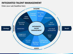 Integrated Talent Management PPT Slide 1