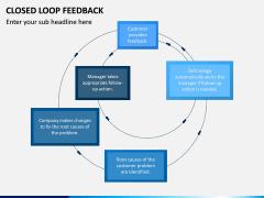 Closed Loop Feedback PPT Slide 3
