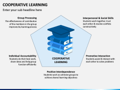 Cooperative Learning PPT Slide 6