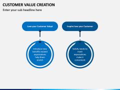 Customer Value Creation PPT Slide 7