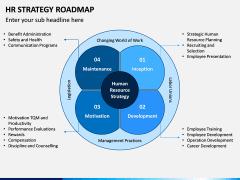 HR Strategy Roadmap PPT Slide 7