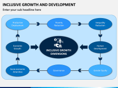 Inclusive Growth and Development PPT Slide 2