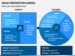Value Proposition Canvas PPT Slide 2