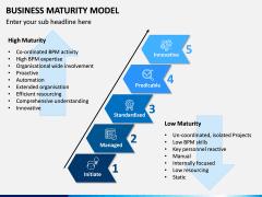 Business Maturity Model PPT Slide 2