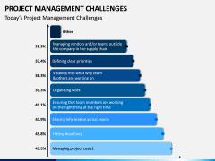 Project Management Challenges PPT Slide 4