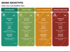 Brand Archetypes PPT Slide 5