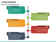 5 Year Strategy PPT Slide 2