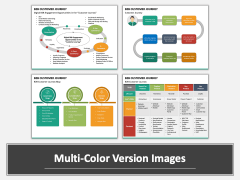 B2B Customer Journey PPT Multicolor Combined