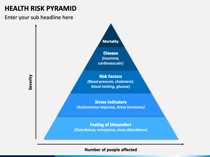 Health Risk Pyramid PPT Slide 1