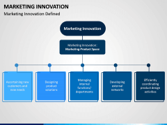 Marketing Innovation PPT Slide 4