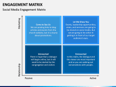 Engagement Matrix PPT Slide 6