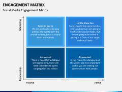 Engagement Matrix PPT Slide 6