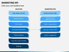 Marketing KPI PPT Slide 6