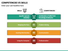 Competencies Vs Skills PPT Slide 4