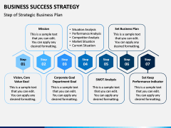 Business Success Strategy PPT Slide 5