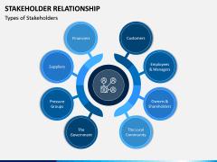 Stakeholder Relationship PPT Slide 1
