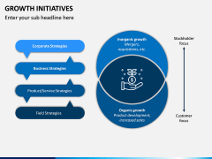 Growth Initiatives PPT Slide 3