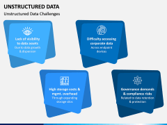 Unstructured Data PPT Slide 9