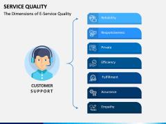 Service Quality PPT Slide 6