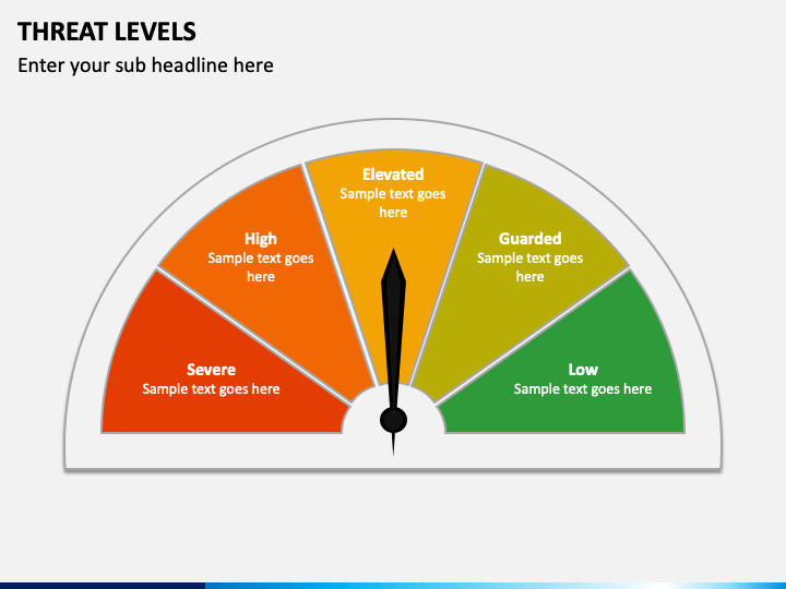 Threat Levels PPT Slide 1