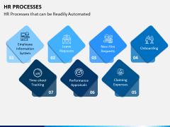 HR Processes PPT Slide 7