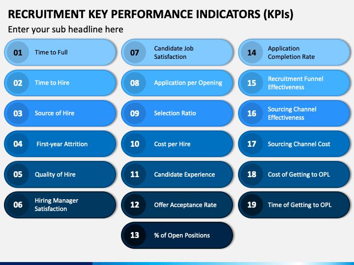 Recruitment Key Performance Indicators (KPIs) PPT Slide 1