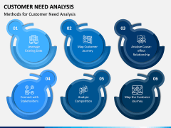Customer Need Analysis PPT Slide 6