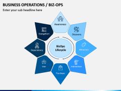 Business Operations (BizOps) PPT Slide 5