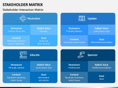 Stakeholder Matrix PPT Slide 2