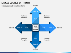 Single Source of Truth PPT Slide 3
